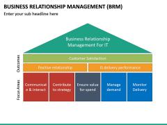 Business Relationship Management (BRM) PPT Slide 32