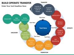Build operate transfer PPT slide 7