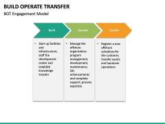 Build operate transfer PPT slide 8