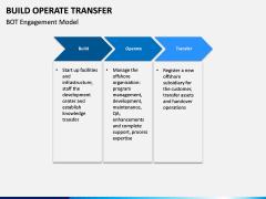 Build operate transfer PPT slide 2
