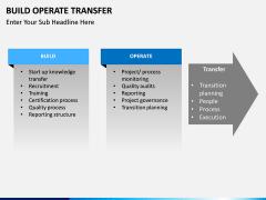 Build operate transfer PPT slide 6