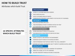 Build trust PPT slide 2