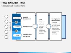 Build trust PPT slide 5