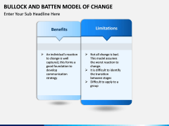 Bullock & Batten Change Model PPT slide 4