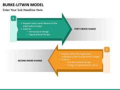 Burke Litwin Model PPT slide 8