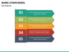Burke Litwin Model PPT slide 9