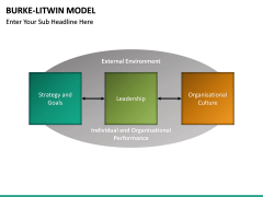 Burke Litwin Model PPT slide 11