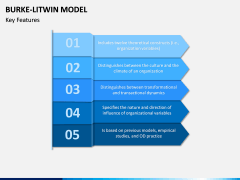 Burke Litwin Model PPT slide 3