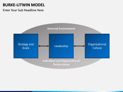 Burke Litwin Model PPT slide 5