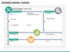 Business model canvas PPT slide 20