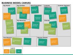 Business model canvas PPT slide 12