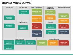 Business model canvas PPT slide 13