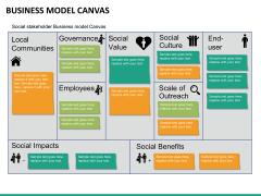 Business model canvas PPT slide 16
