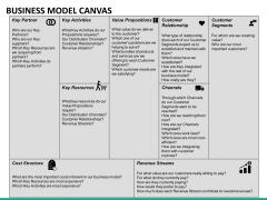 Business model canvas PPT slide 18