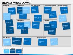 Business model canvas PPT slide 2