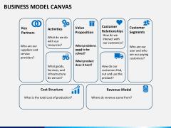Business model canvas PPT slide 5
