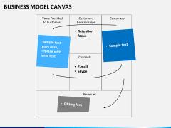 Business model canvas PPT slide 7