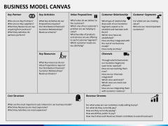 Business model canvas PPT slide 8