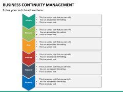 Business continuity management PPT slide 24