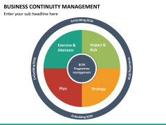 Business continuity management PPT slide 14