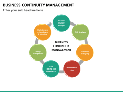 Business continuity management PPT slide 15