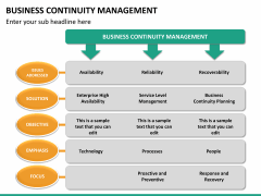 Business continuity management PPT slide 18