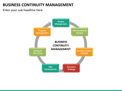 Business continuity management PPT slide 19