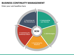 Business continuity management PPT slide 20