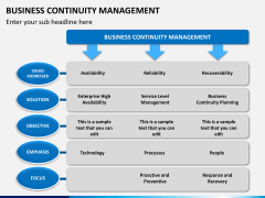 Business continuity management PPT slide 6