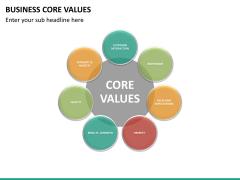 Business core values PPT slide 29