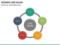 Business core values PPT slide 21