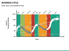 Business cycle PPT slide 8