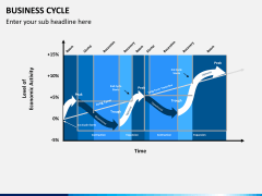 Business cycle PPT slide 1