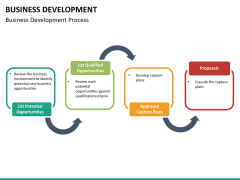 Business Development PPT slide 30