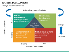 Business Development PPT slide 33