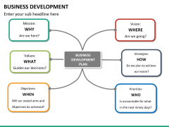 Business Development PPT slide 20