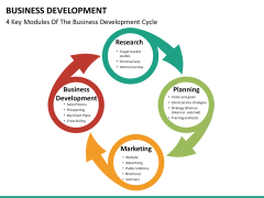 Business Development PPT slide 22