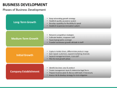 Business Development PPT slide 23