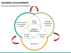 Business Development PPT slide 24