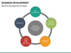 Business Development PPT slide 25