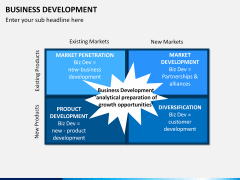 Business Development PPT slide 10