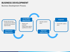 Business Development PPT slide 13