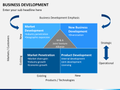 Business Development PPT slide 16