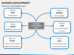 Business Development PPT slide 3