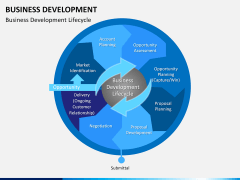 Business Development PPT slide 4