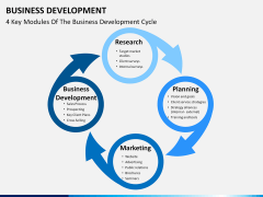 Business Development PPT slide 5