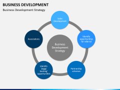 Business Development PPT slide 8