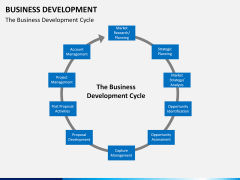 Business Development PPT slide 9