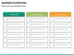 Business ecosystem PPT slide 26