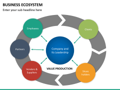 Business ecosystem PPT slide 21